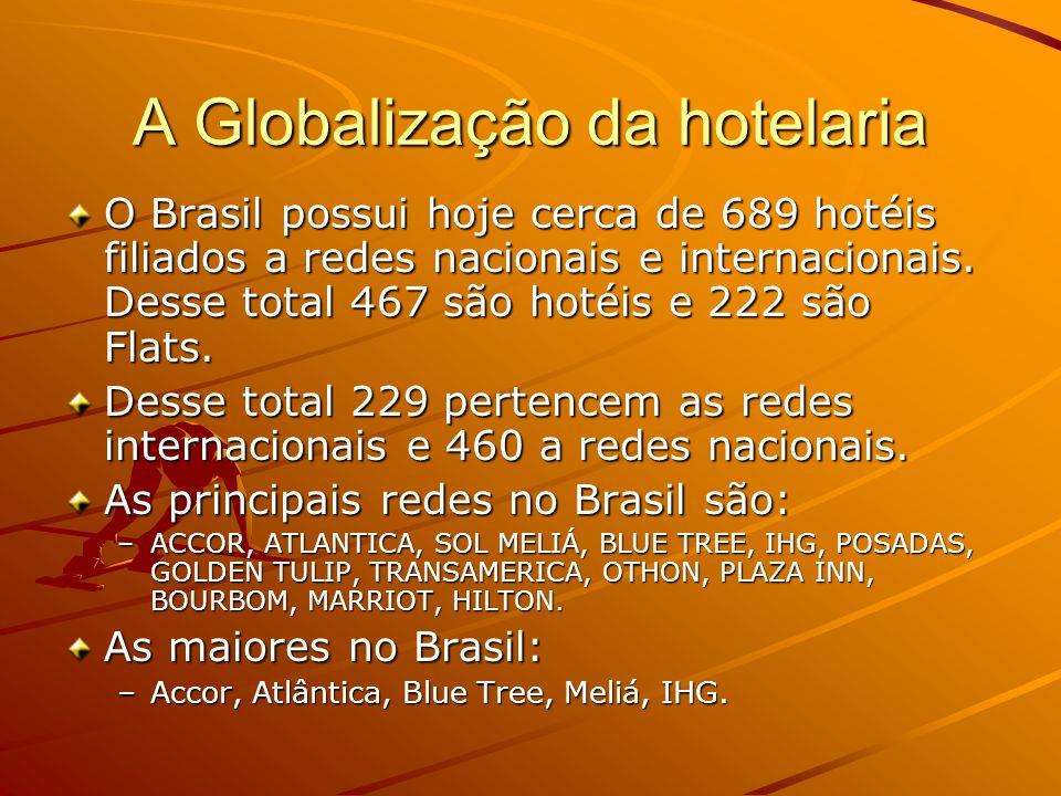 A Globalização da hotelaria O Brasil possui hoje cerca de 689 hotéis filiados a redes nacionais e internacionais. Desse total 467 são hotéis e 222 são