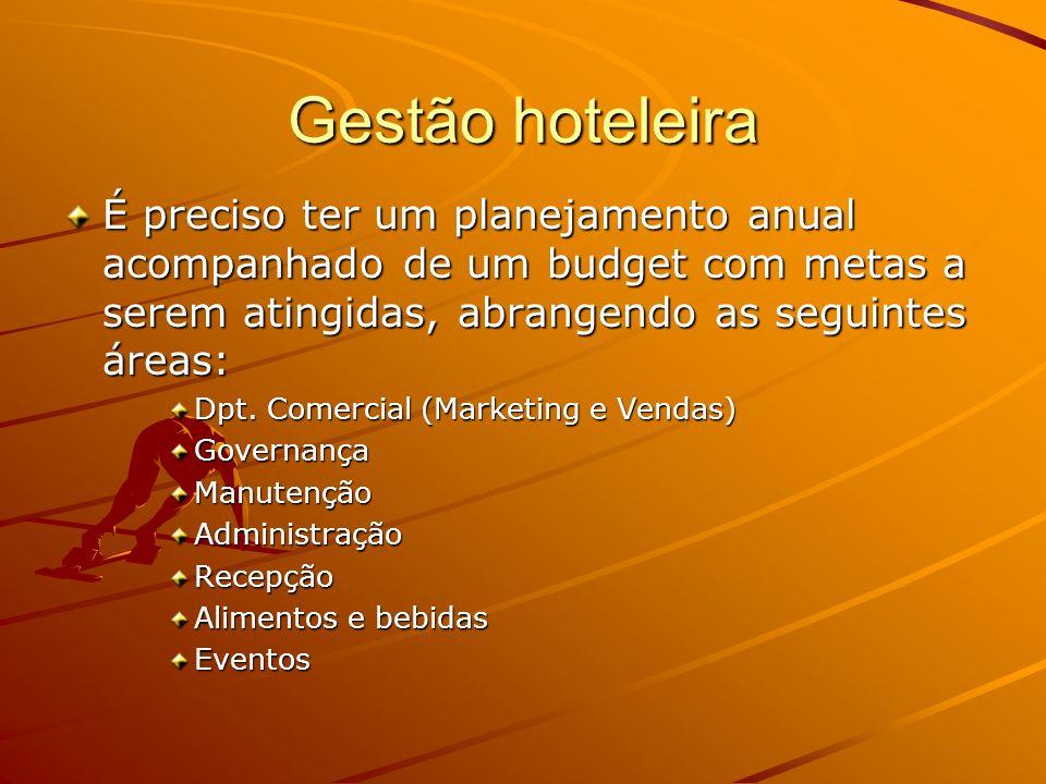 Gestão hoteleira É preciso ter um planejamento anual acompanhado de um budget com metas a serem atingidas, abrangendo as seguintes áreas: Dpt. Comerci