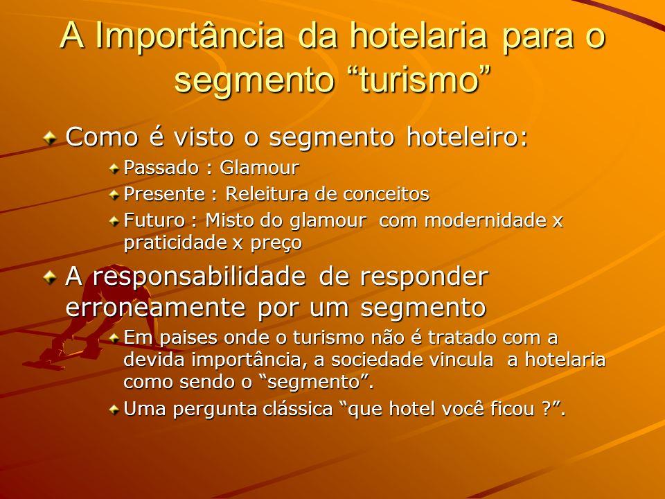 A Importância da hotelaria para o segmento turismo Como é visto o segmento hoteleiro: Passado : Glamour Presente : Releitura de conceitos Futuro : Mis