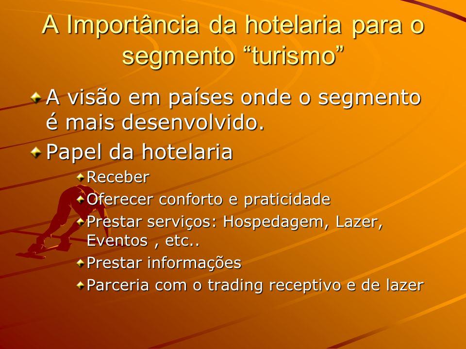 A Importância da hotelaria para o segmento turismo A visão em países onde o segmento é mais desenvolvido. Papel da hotelaria Receber Oferecer conforto