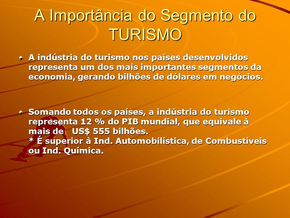 A Importância do Segmento do TURISMO O Brasil ocupa a 46a colocação dos países receptores de turistas no mundo com menos de 5 milhões de visitantes / ano.