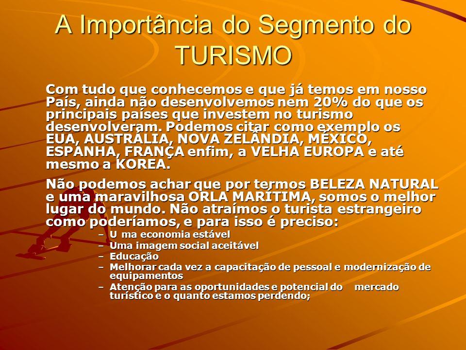 A Importância do Segmento do TURISMO Com tudo que conhecemos e que já temos em nosso País, ainda não desenvolvemos nem 20% do que os principais países