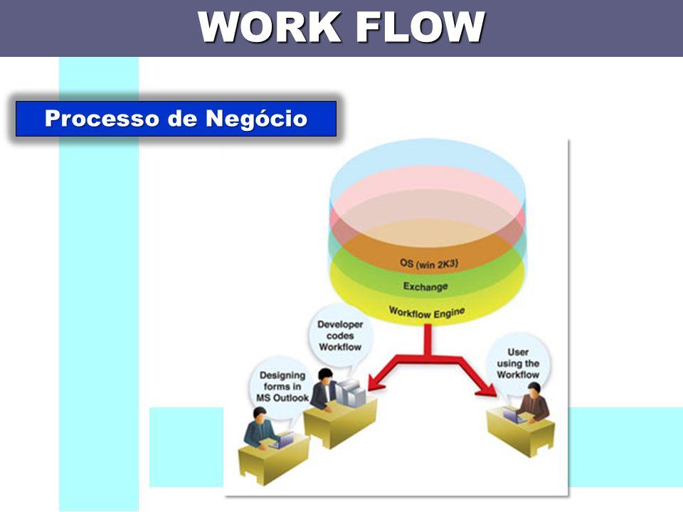 WORK FLOW Processo de Negócio