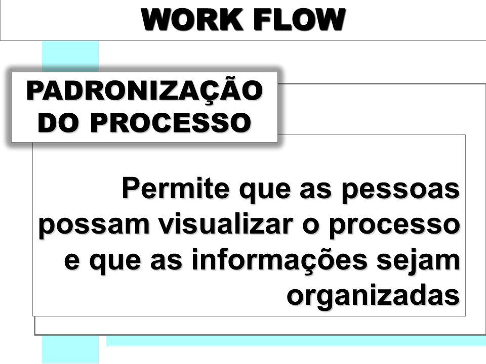 WORK FLOW Permite que as pessoas possam visualizar o processo e que as informações sejam organizadas PADRONIZAÇÃO DO PROCESSO