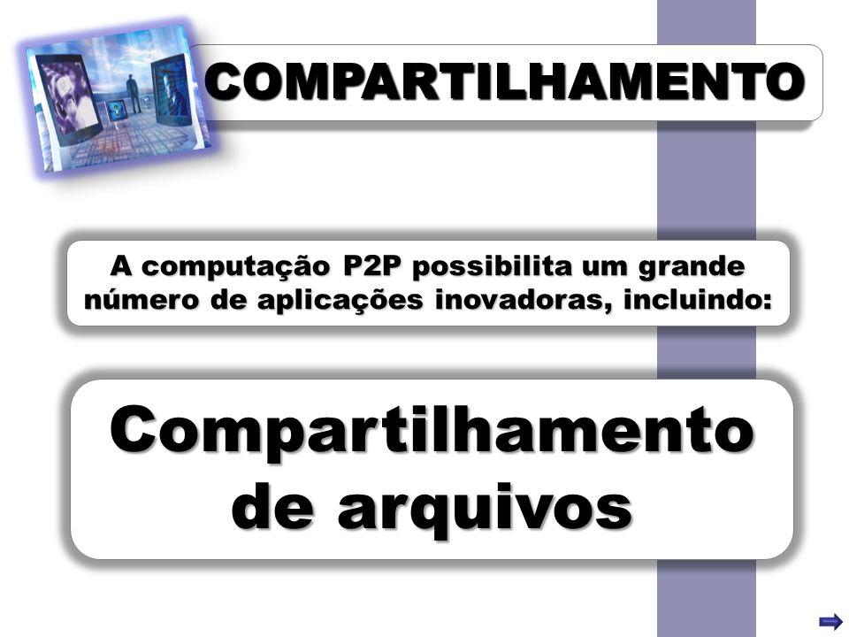 COMPARTILHAMENTOCOMPARTILHAMENTO A computação P2P possibilita um grande número de aplicações inovadoras, incluindo: Mensagens instantâneas