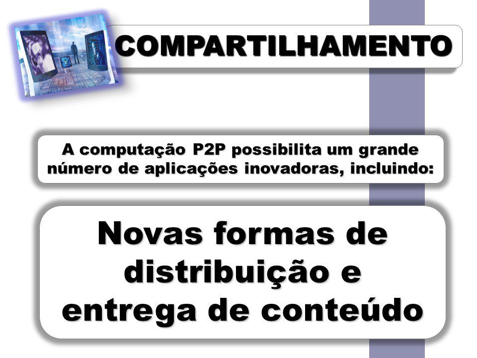 COMPARTILHAMENTOCOMPARTILHAMENTO A computação P2P possibilita um grande número de aplicações inovadoras, incluindo: Novas formas de distribuição e entrega de conteúdo