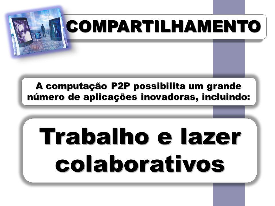 COMPARTILHAMENTOCOMPARTILHAMENTO - Aplicações (IGoogle, Microsoft SharePoint) - Introdução de ferramentas de compartilhamento nos Sistemas