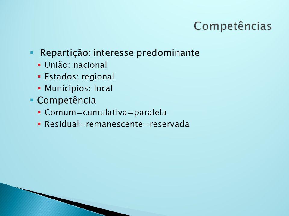 Repartição: interesse predominante União: nacional Estados: regional Municípios: local Competência Comum=cumulativa=paralela Residual=remanescente=res