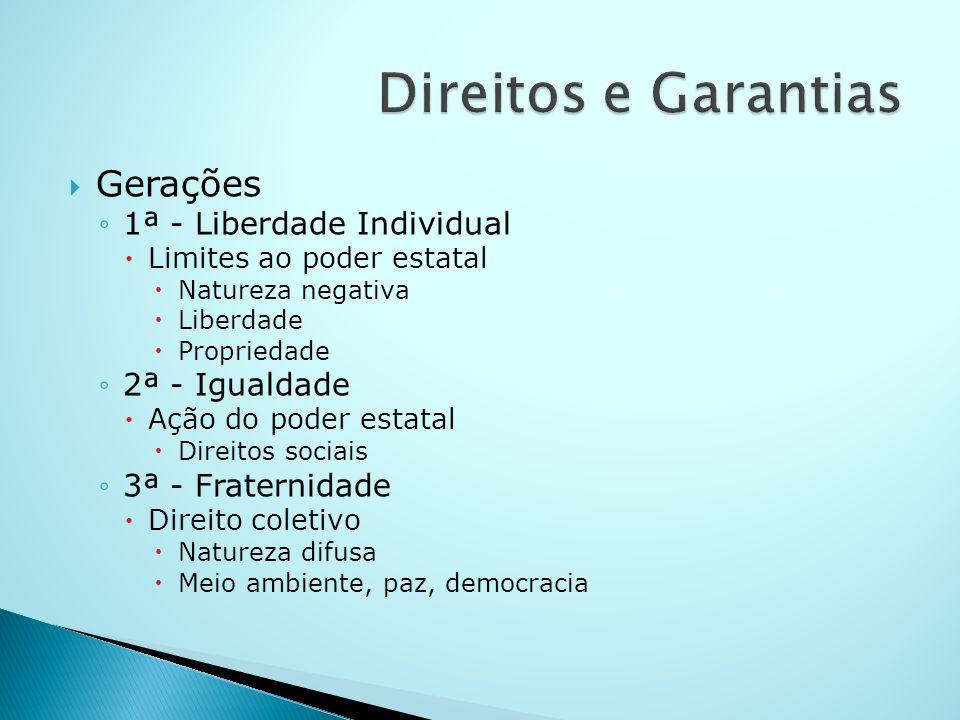 Gerações 1ª - Liberdade Individual Limites ao poder estatal Natureza negativa Liberdade Propriedade 2ª - Igualdade Ação do poder estatal Direitos soci