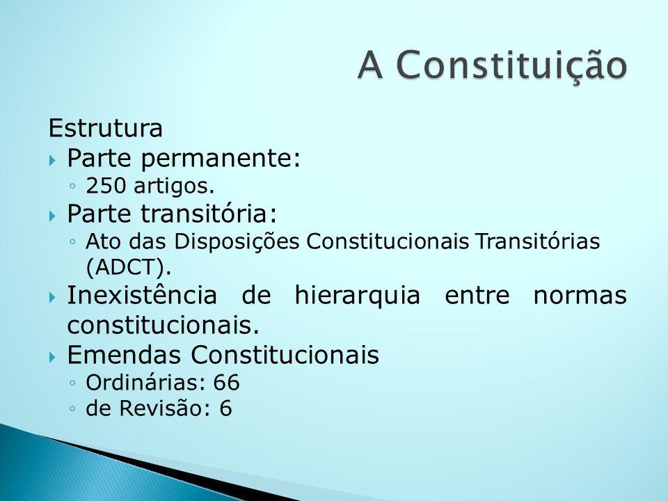 Estrutura Parte permanente: 250 artigos. Parte transitória: Ato das Disposições Constitucionais Transitórias (ADCT). Inexistência de hierarquia entre