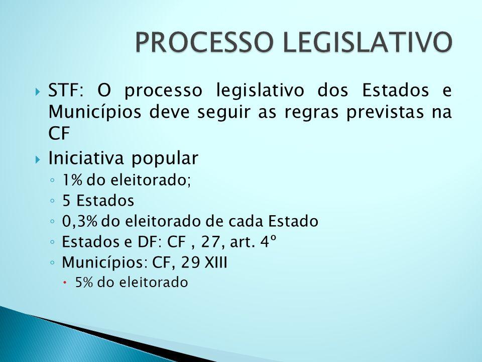 STF: O processo legislativo dos Estados e Municípios deve seguir as regras previstas na CF Iniciativa popular 1% do eleitorado; 5 Estados 0,3% do elei