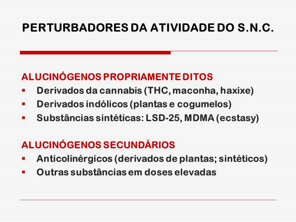 PERTURBADORES DA ATIVIDADE DO S.N.C. ALUCINÓGENOS PROPRIAMENTE DITOS Derivados da cannabis (THC, maconha, haxixe) Derivados indólicos (plantas e cogum