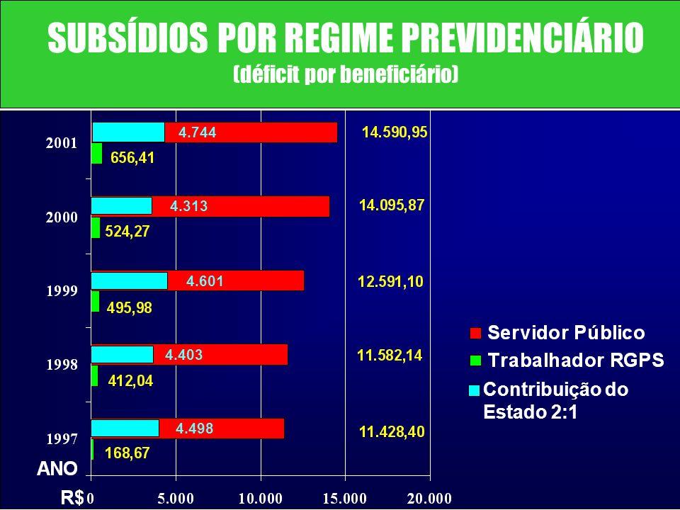 Sistema Previdenciário Brasileiro...... RenatoFollador Consultoria emPrevidência