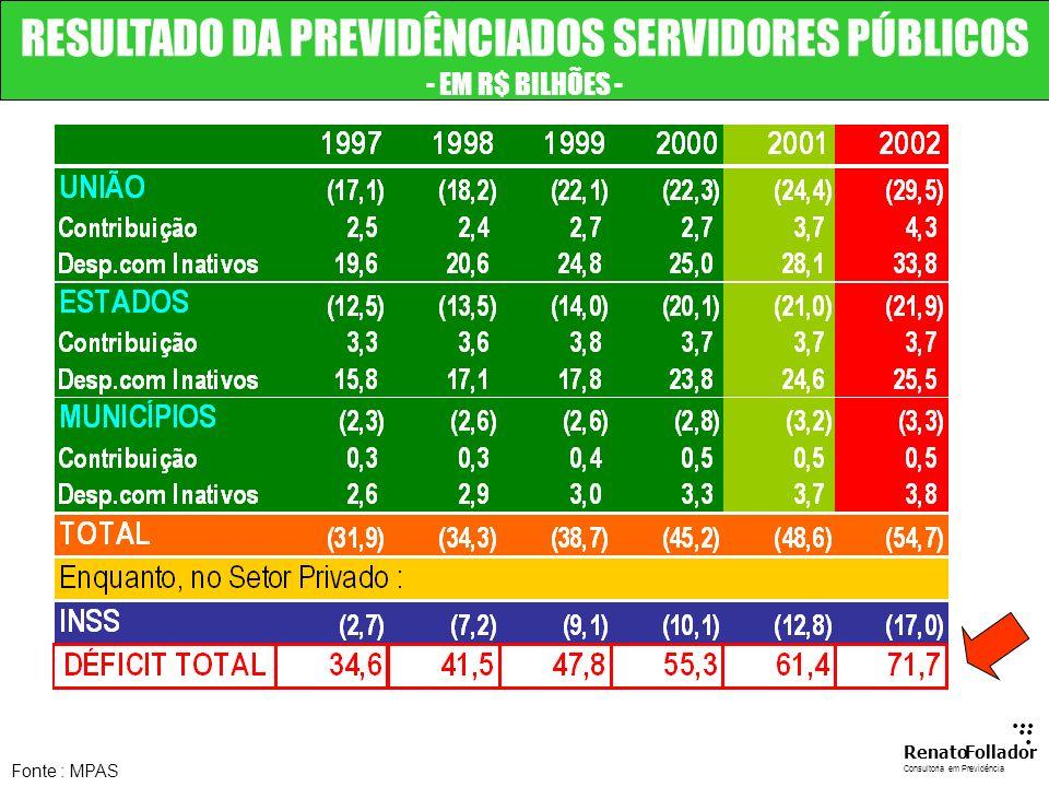 Investimentos Disciplinados pelo BACEN SALVAGUARDAS ADICIONAIS DO MODELO Lei PR 12.398/98 30/12/98......
