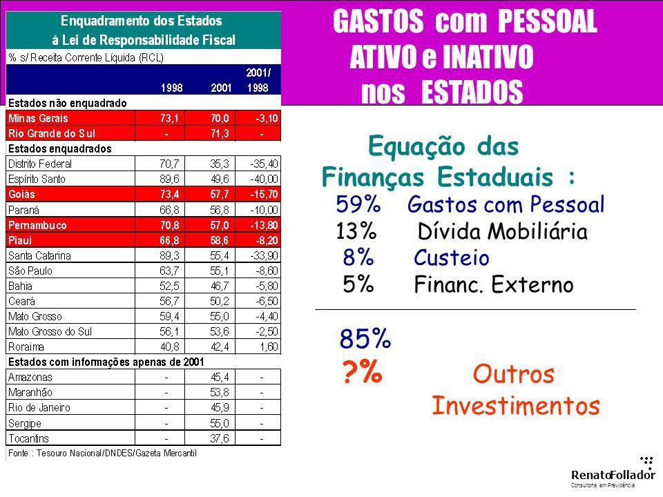 ...... RenatoFollador Consultoria emPrevidência PREVIDÊNCIA FUNCIONAL