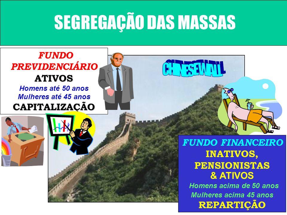 Abcd REGIME PRÓPRIO DE PREVIDÊNCIA FUNCIONAL RPPF...... RenatoFollador Consultoria emPrevidência O Modelo Paranaense