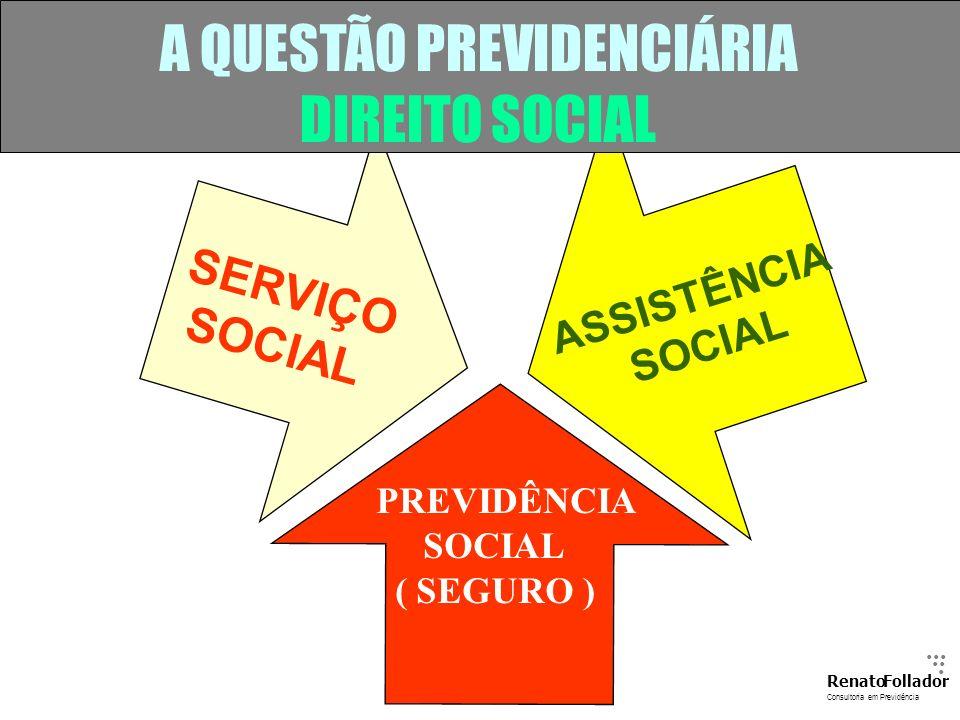 SERVIÇO SOCIAL ASSISTÊNCIA SOCIAL PREVIDÊNCIA SOCIAL ( SEGURO )......