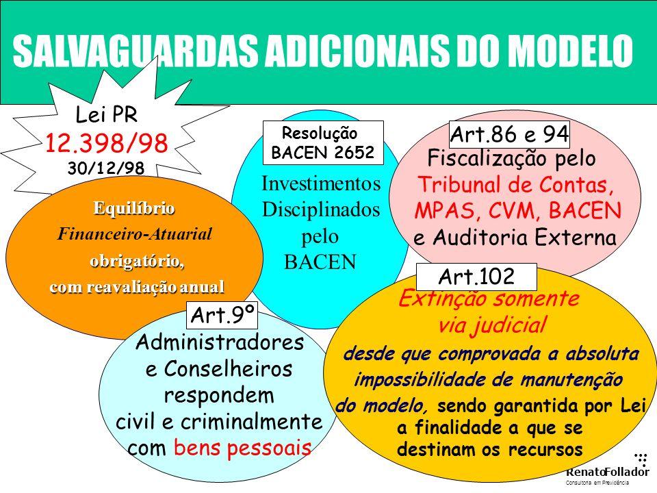 Ente de Cooperação do Governo, sob Contrato de Gestão Lei PR 12.398/98 30/12/98 Natureza Jurídica de Serviço Social Autônomo Art.2º Participação de Se