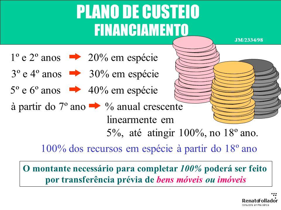 FONTE DE RECURSOS IMÓVEIS COMPENSAÇÃO FINANCEIRA INSS PARANAPREVIDÊNCIA FPFF Lei 9.796/99 (Hauly) Decreto 3.112/99 Estoque da dívida R$ 95 milhões Flu