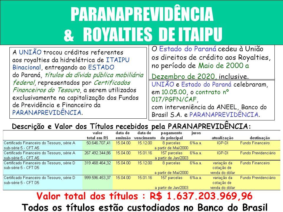 ...... RenatoFollador Consultoria emPrevidência PLANO DE CUSTEIO HORIZONTE BÁSICO: PRÓXIMOS 30 ANOS VALORES EM R$ 1.000,00 JM/2334/98
