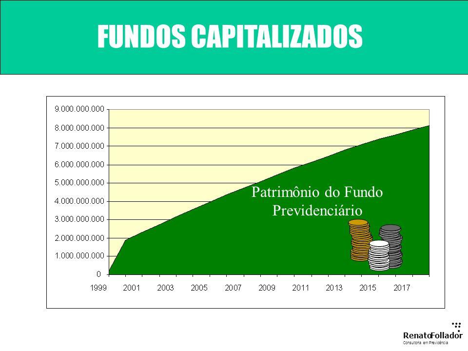 em novembro/2002 RANKING DOS INVESTIMENTOS DA ABRAPP...... RenatoFollador Consultoria emPrevidência