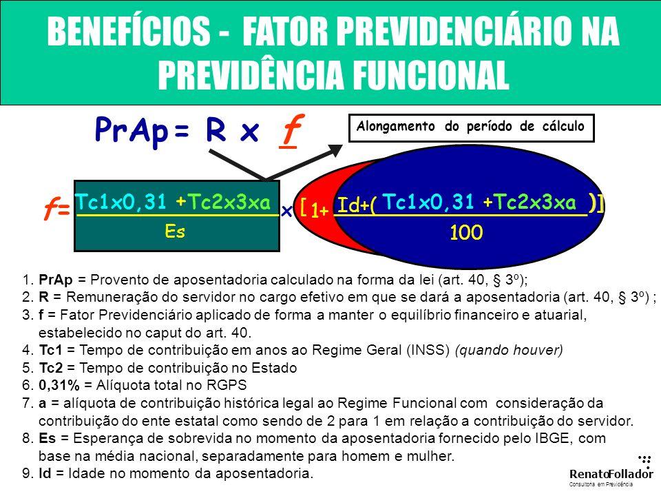 ...... RenatoFollador Consultoria emPrevidência NOVA PREVIDÊNCIA SOCIAL BRASILEIRA RPPF Cobrar de inativos e pensionistas 4 7 Instituições autônomas p