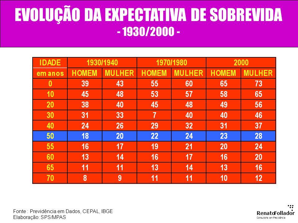 CLIENTELA URBANA x RURAL 2001/2002