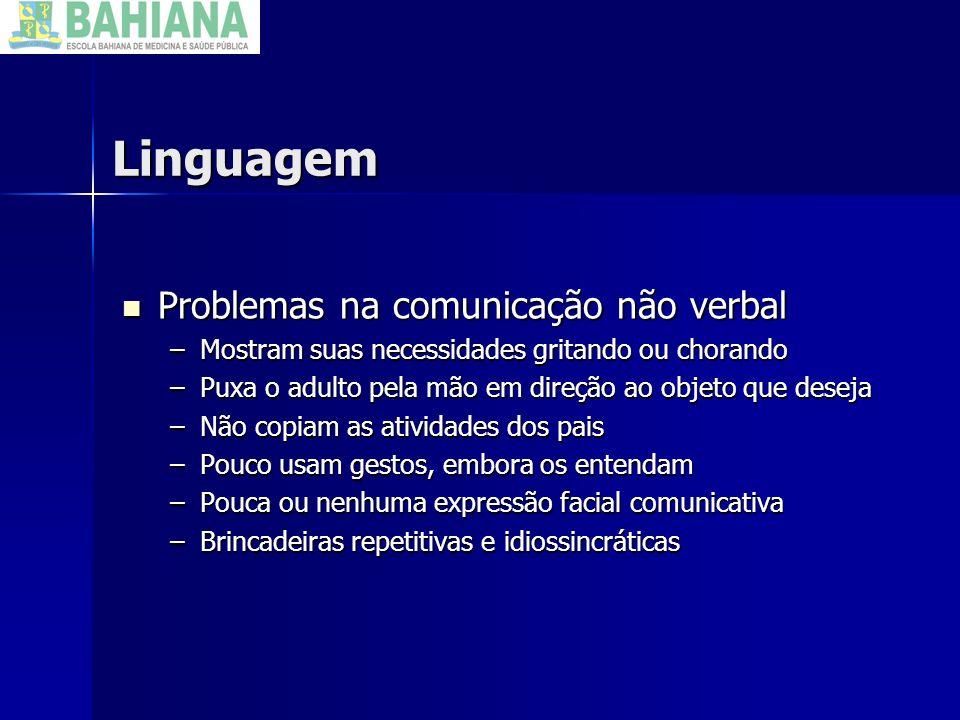 Linguagem Problemas na comunicação não verbal Problemas na comunicação não verbal –Mostram suas necessidades gritando ou chorando –Puxa o adulto pela