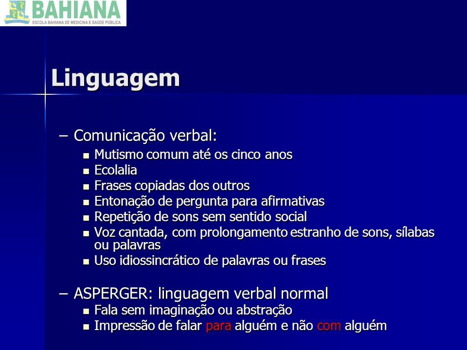 Linguagem –Comunicação verbal: Mutismo comum até os cinco anos Mutismo comum até os cinco anos Ecolalia Ecolalia Frases copiadas dos outros Frases cop