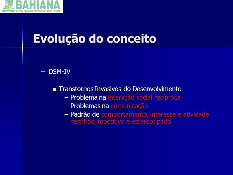 Evolução do conceito –DSM-IV Transtornos Invasivos do Desenvolvimento Transtornos Invasivos do Desenvolvimento –Problema na interação social recíproca