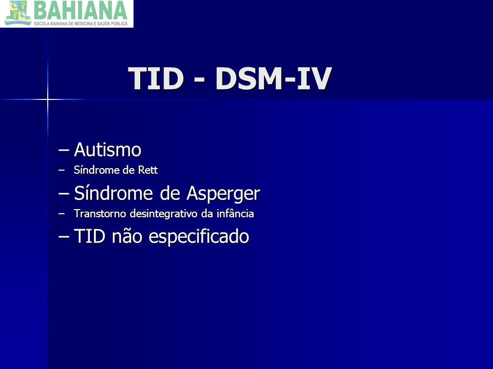–Autismo –Síndrome de Rett –Síndrome de Asperger –Transtorno desintegrativo da infância –TID não especificado TID - DSM-IV