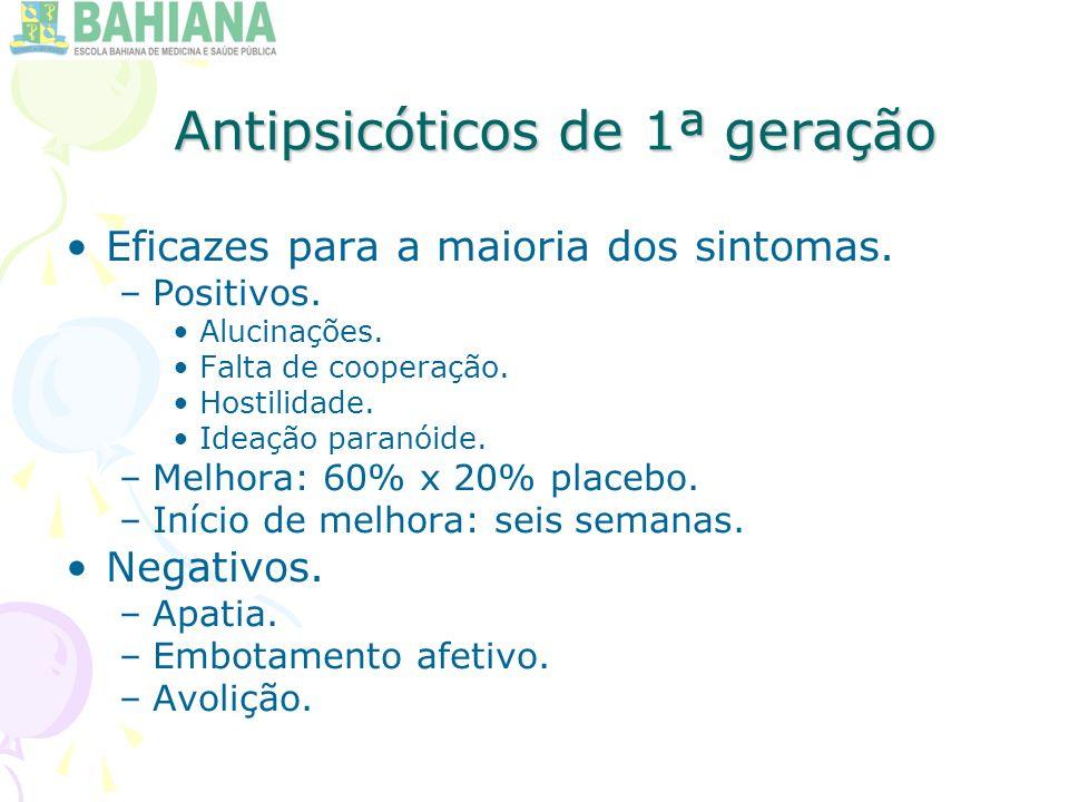 Antipsicóticos de 1ª geração Eficazes para a maioria dos sintomas.