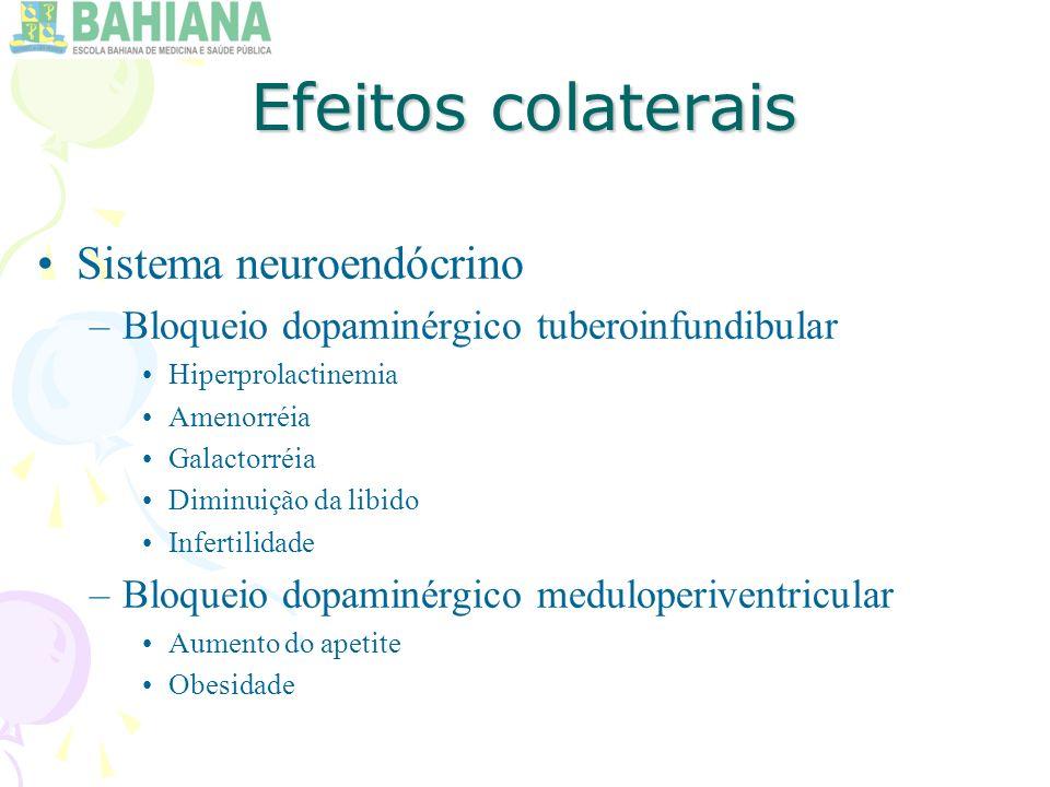 Efeitos colaterais Sistema neuroendócrino –Bloqueio dopaminérgico tuberoinfundibular Hiperprolactinemia Amenorréia Galactorréia Diminuição da libido Infertilidade –Bloqueio dopaminérgico meduloperiventricular Aumento do apetite Obesidade