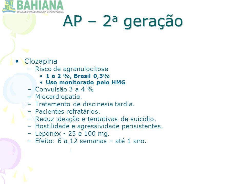 AP – 2 a geração Clozapina –Risco de agranulocitose 1 a 2 %, Brasil 0,3% Uso monitorado pelo HMG –Convulsão 3 a 4 % –Miocardiopatia.