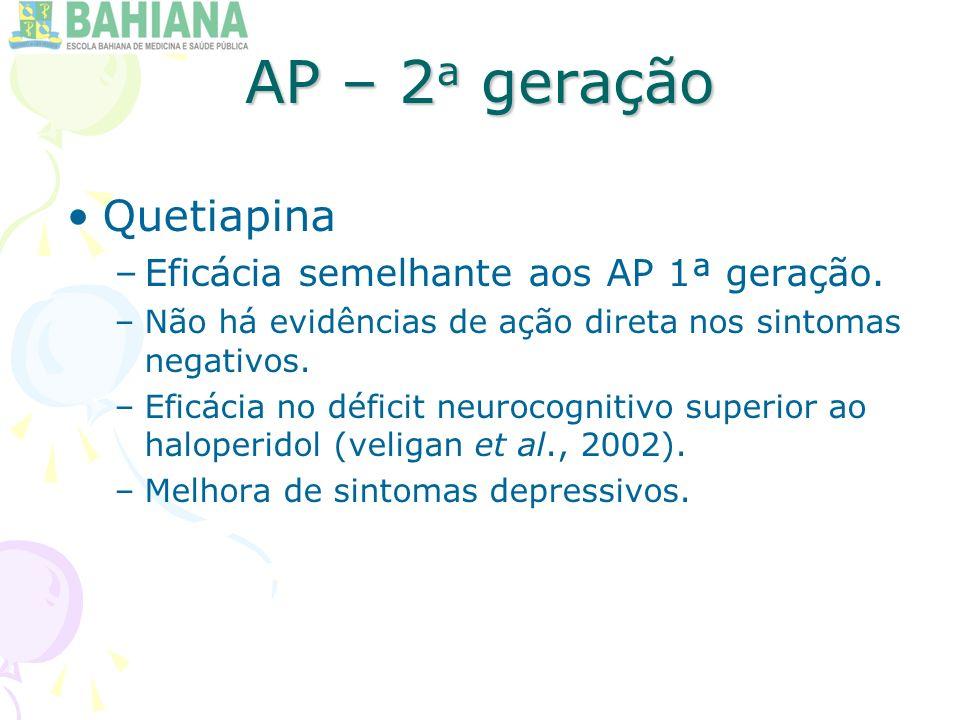 AP – 2 a geração Quetiapina –Eficácia semelhante aos AP 1ª geração.