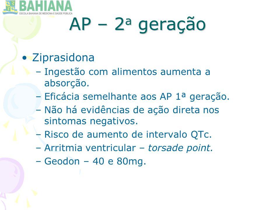 AP – 2 a geração Ziprasidona –Ingestão com alimentos aumenta a absorção.