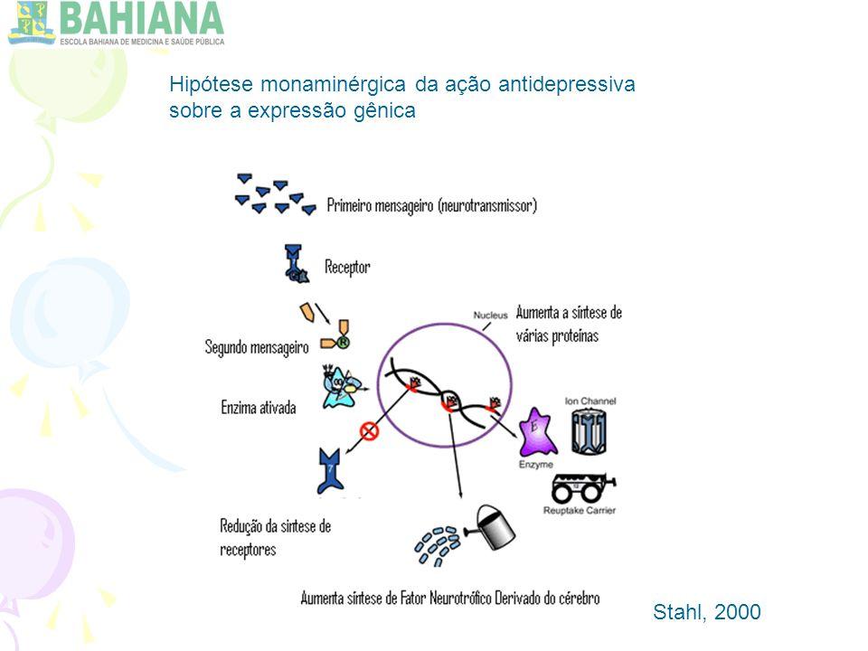 Hipótese monaminérgica da ação antidepressiva sobre a expressão gênica Stahl, 2000