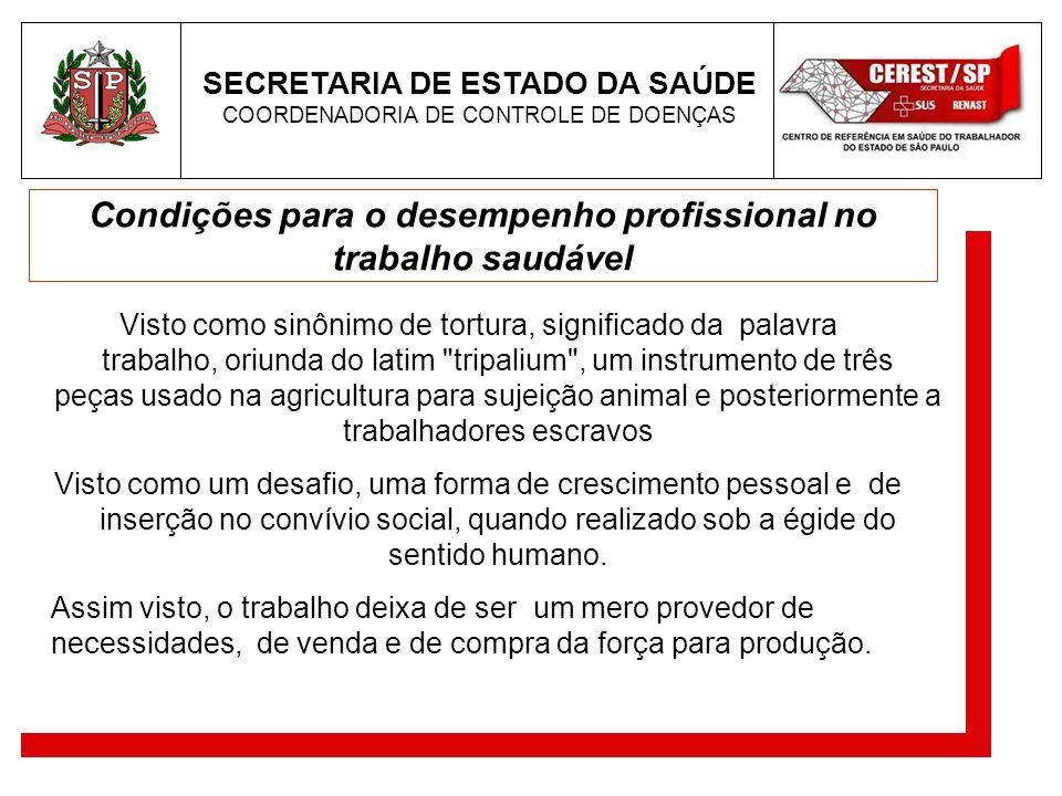 SECRETARIA DE ESTADO DA SAÚDE COORDENADORIA DE CONTROLE DE DOENÇAS Condições para o desempenho profissional no trabalho saudável Visto como sinônimo d