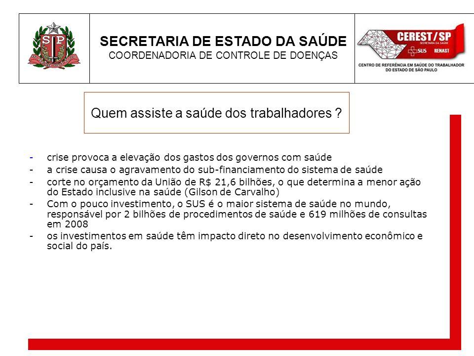 SECRETARIA DE ESTADO DA SAÚDE COORDENADORIA DE CONTROLE DE DOENÇAS Quem assiste a saúde dos trabalhadores ? -crise provoca a elevação dos gastos dos g