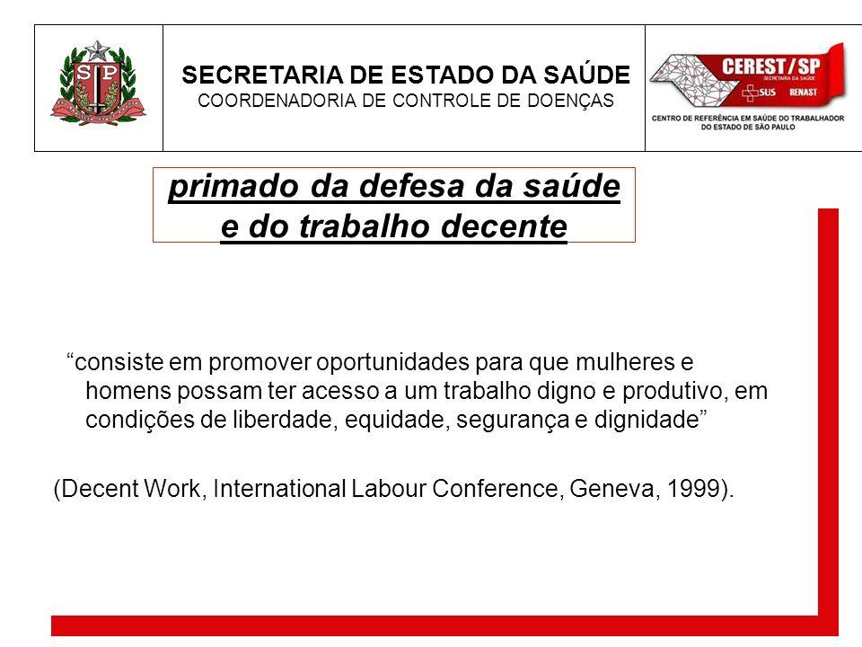 SECRETARIA DE ESTADO DA SAÚDE COORDENADORIA DE CONTROLE DE DOENÇAS primado da defesa da saúde e do trabalho decente consiste em promover oportunidades