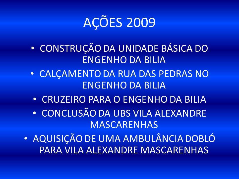 AÇÕES 2009 CONSTRUÇÃO DA UNIDADE BÁSICA DO ENGENHO DA BILIA CALÇAMENTO DA RUA DAS PEDRAS NO ENGENHO DA BILIA CRUZEIRO PARA O ENGENHO DA BILIA CONCLUSÃO DA UBS VILA ALEXANDRE MASCARENHAS AQUISIÇÃO DE UMA AMBULÂNCIA DOBLÓ PARA VILA ALEXANDRE MASCARENHAS