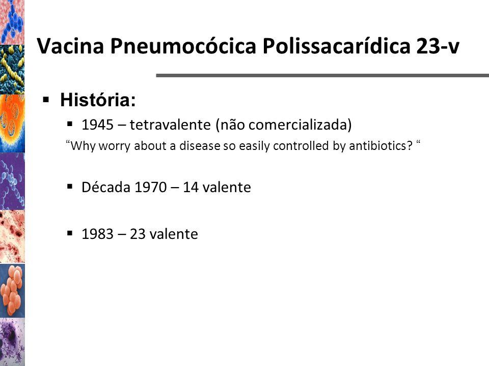 Vacina Pneumocócica Polissacarídica 23-v História: 1945 – tetravalente (não comercializada) Why worry about a disease so easily controlled by antibiot
