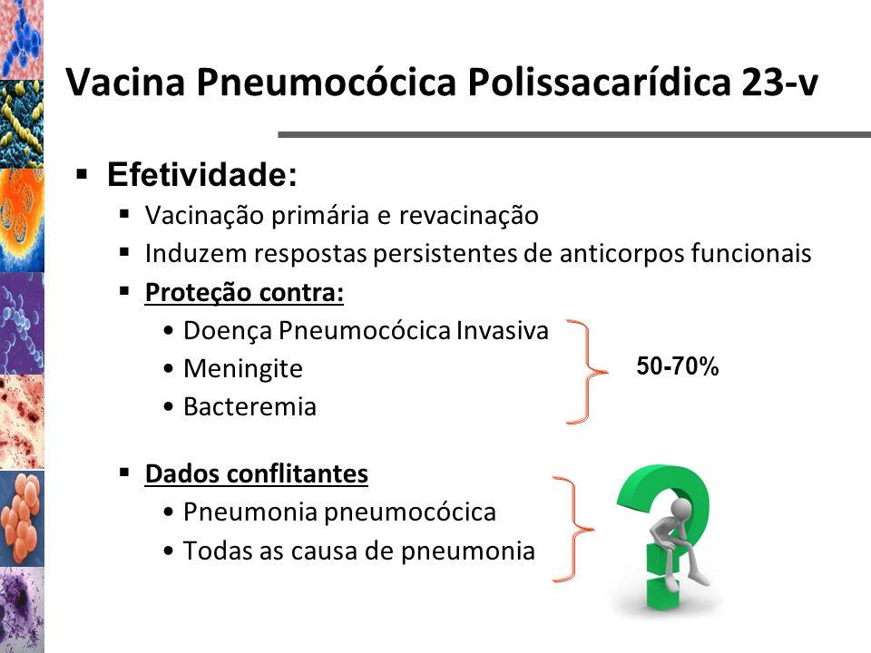Vacina Pneumocócica Polissacarídica 23-v Efetividade: Vacinação primária e revacinação Induzem respostas persistentes de anticorpos funcionais Proteçã
