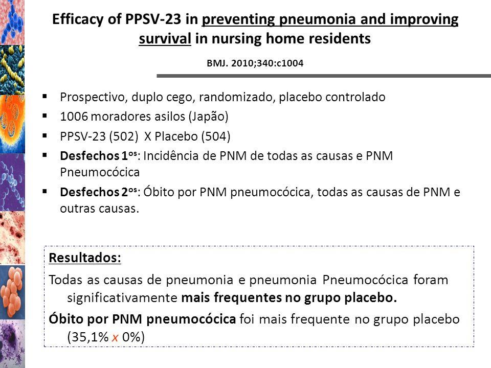 Efficacy of PPSV-23 in preventing pneumonia and improving survival in nursing home residents BMJ. 2010;340:c1004 Prospectivo, duplo cego, randomizado,