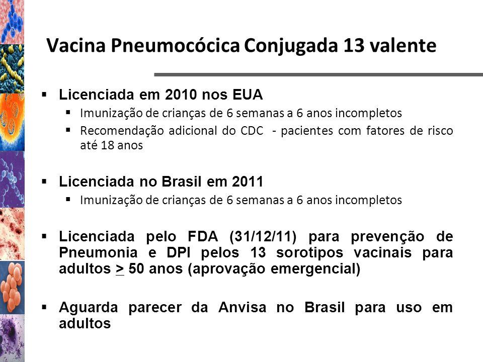 Vacina Pneumocócica Conjugada 13 valente Licenciada em 2010 nos EUA Imunização de crianças de 6 semanas a 6 anos incompletos Recomendação adicional do