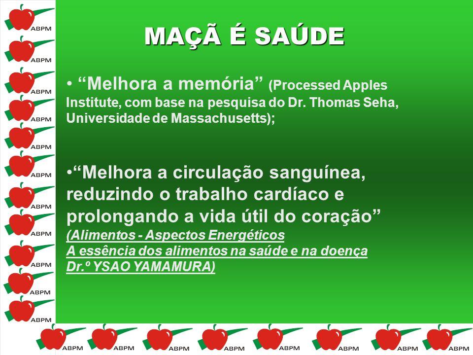 Melhora a memória (Processed Apples Institute, com base na pesquisa do Dr. Thomas Seha, Universidade de Massachusetts); Melhora a circulação sanguínea