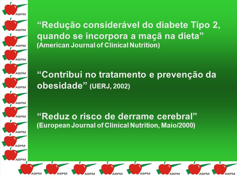 Redução considerável do diabete Tipo 2, quando se incorpora a maçã na dieta (American Journal of Clinical Nutrition) Contribui no tratamento e prevenç