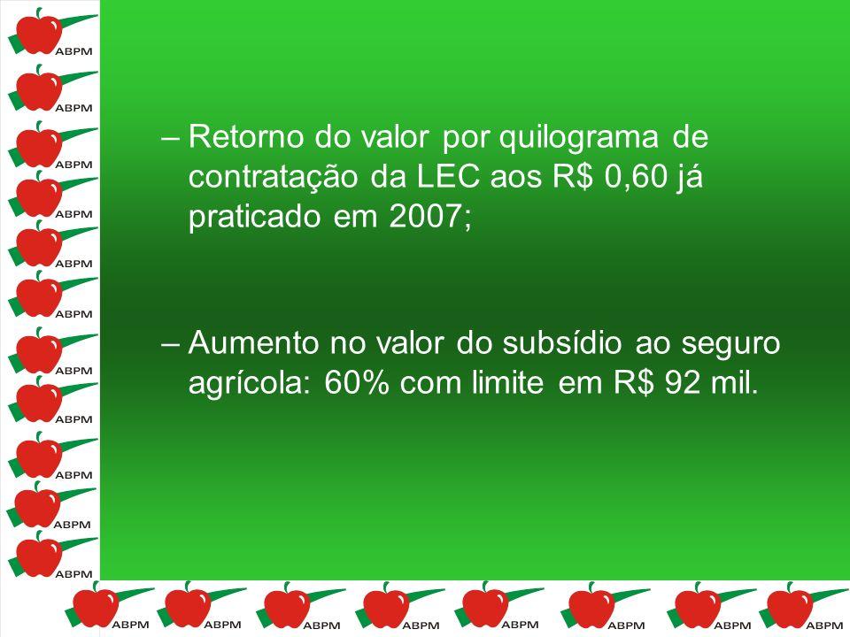 –Retorno do valor por quilograma de contratação da LEC aos R$ 0,60 já praticado em 2007; –Aumento no valor do subsídio ao seguro agrícola: 60% com lim