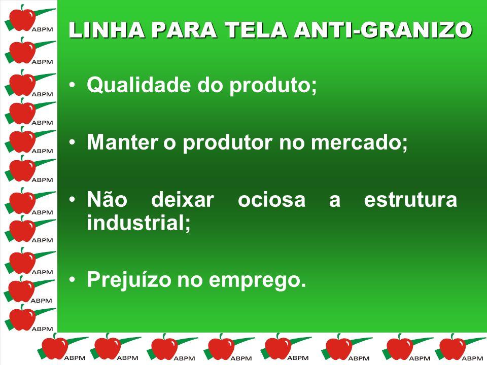 LINHA PARA TELA ANTI-GRANIZO Qualidade do produto; Manter o produtor no mercado; Não deixar ociosa a estrutura industrial; Prejuízo no emprego.