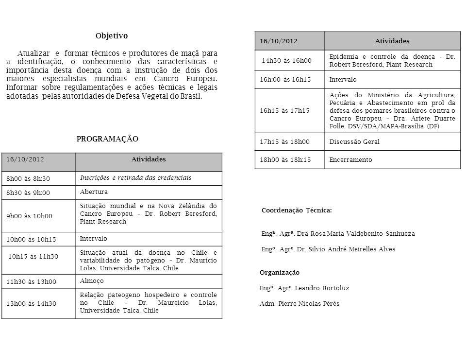 16/10/2012 Atividades 8h00 às 8h:30 Inscrições e retirada das credenciais 8h30 às 9h:00 Abertura 9h00 às 10h00 Situação mundial e na Nova Zelândia do